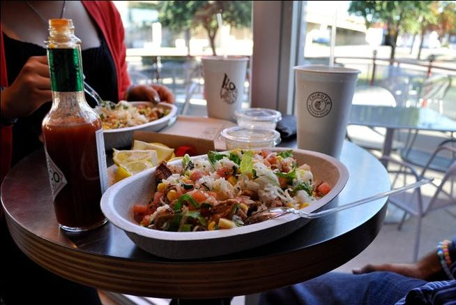 Chipotle+Lunch
